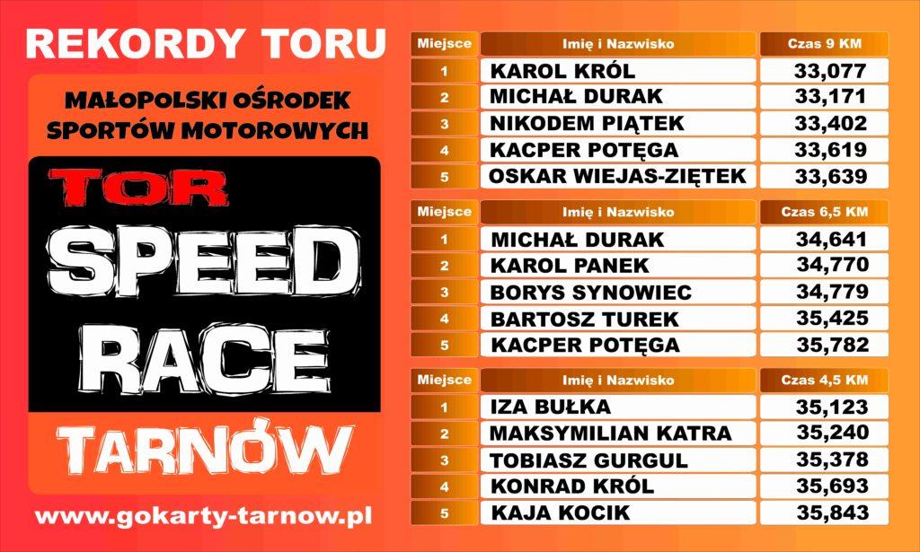 Top5Drivers Speed Race Tarnów w miesiącu kwietniu!
